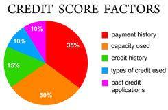 Sample resume of credit controller